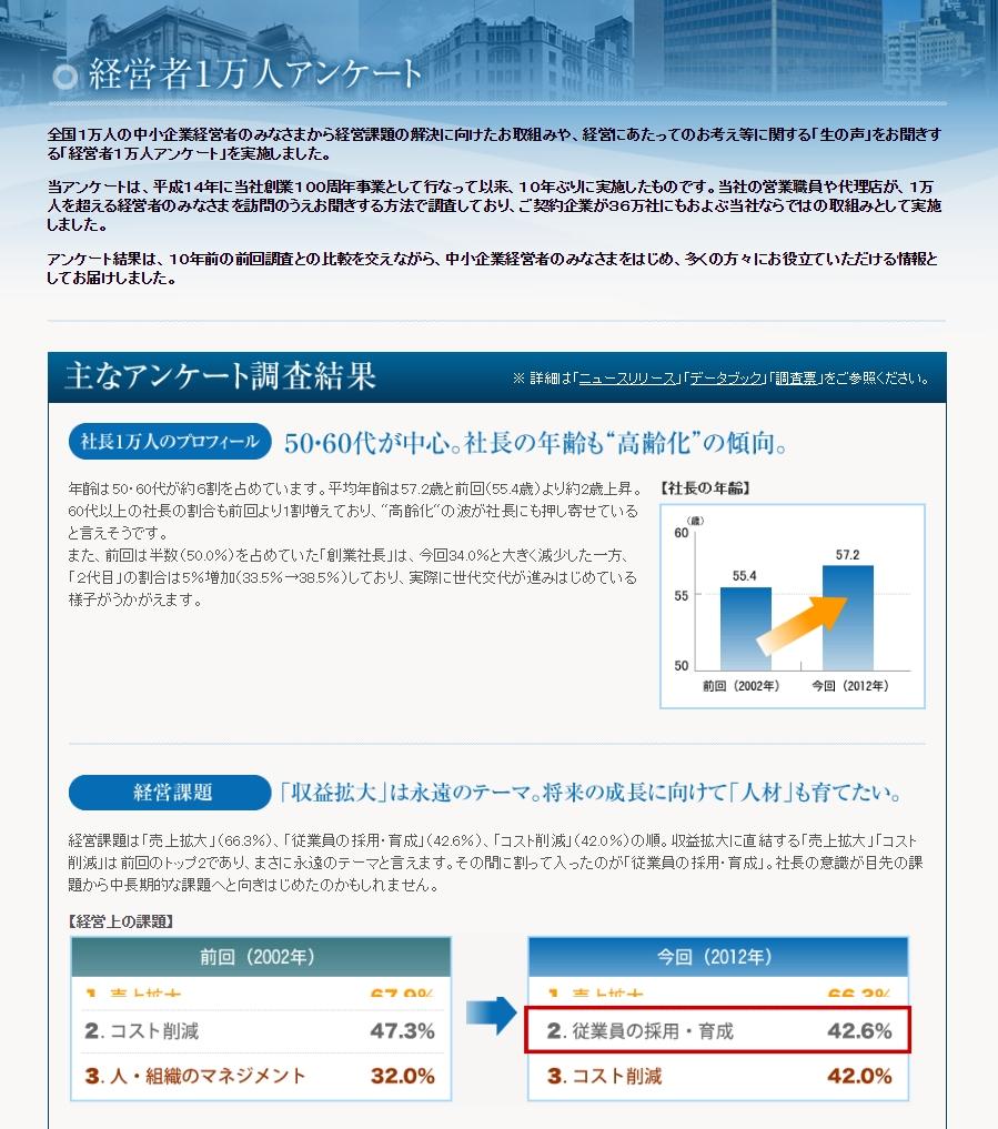 経営者1万人アンケート|大同生命保険株式会社